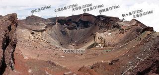 1024px-Hasshinpo_of_Mt.Fuji_40-2.jpg