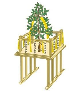 のちには、神の宿る所として室内・庭上に立てた、榊などの常緑樹もいう (2).jpg