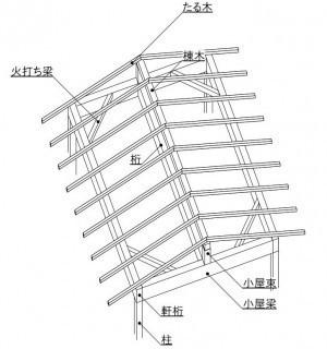梁の構造.jpg