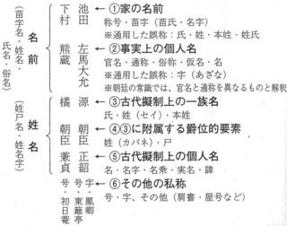 江戸時代の人名の実態 (2).jpg