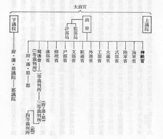 江藤改革案.jpg